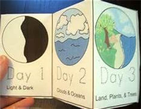 Manualidad para pequeñitos: Dias de la creación. | clase ...