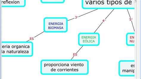 mapa conceptual sobre la energia   YouTube