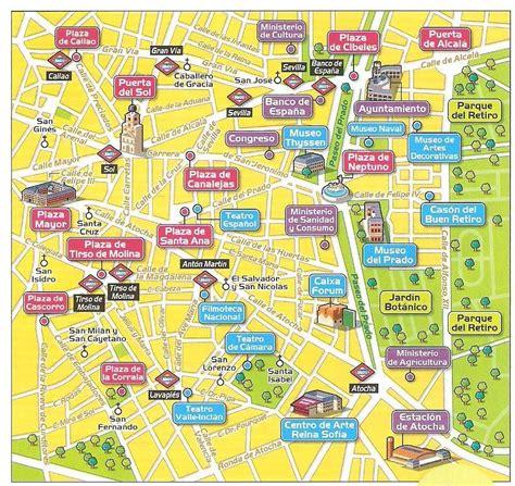 Mapa: El centro de Madrid   Espagnol, Espagnol apprendre ...
