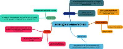 Mapa mental energias renovables – diegozato