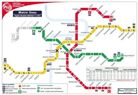 Mapa metro de Praga  Prague Metro    Mapa Metro