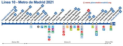 Mapas de las líneas del metro de Madrid, línea a línea ...