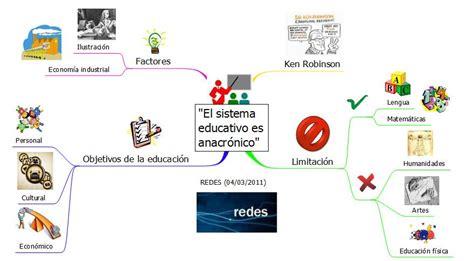Mapas mentales:  El sistema educativo es anacrónico