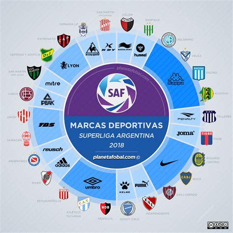 Marcas deportivas de la Superliga Argentina de Fútbol 2018 ...