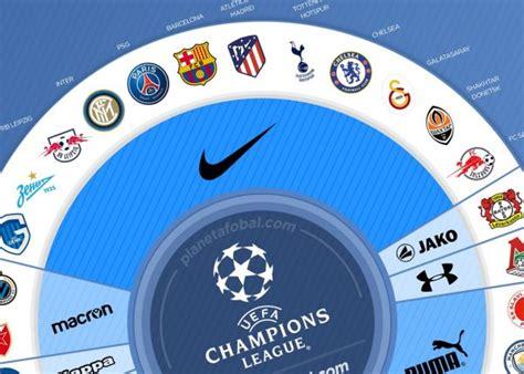 Marcas deportivas de la UEFA Champions League 2019/2020 ...