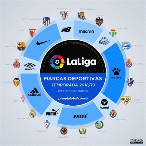 Marcas deportivas de LaLiga 2018/19 | Infografías