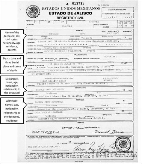 Marriage Certificate Translation From Spanish to English ...