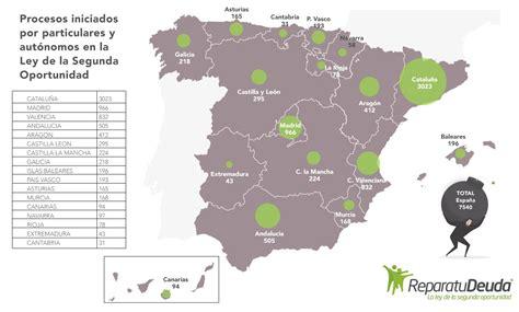 Más de 31 personas arruinadas en Cantabria se acogen a la ...