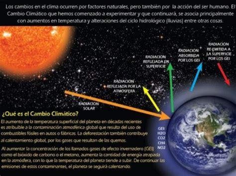 Más información sobre el Cambio Climático | Informacionde.info