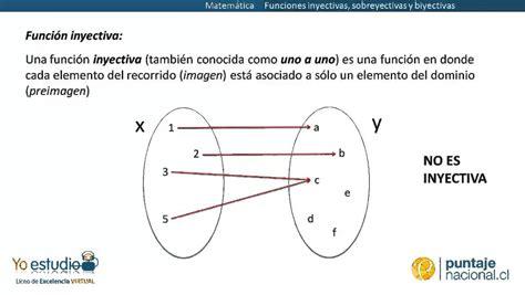 Matemática   Funciones inyectivas, sobreyectivas y ...