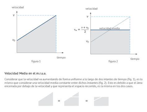 MaTemaTicAs..o..FíSicA..!!: Ecuaciones de  MRUA