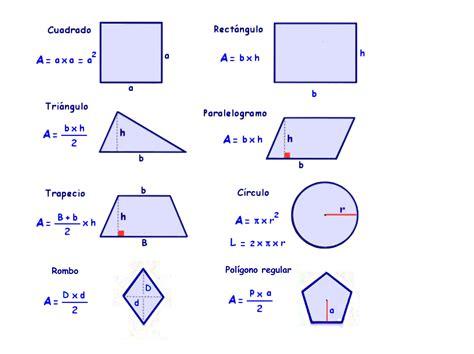 Matemáticas Pinosierra Primaria: Lámina de fórmulas para ...
