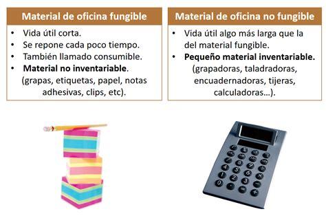 Materiales y equipos de oficina – dianita101115