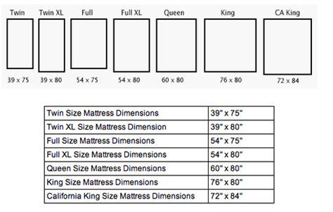 Mattress Dimensions   Luxury Furniture Warehouse 708  655 0925