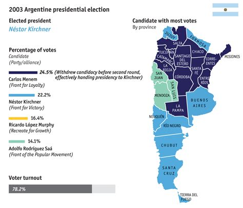 Mauricio Macri is elected Argentina s next president: 2015 ...