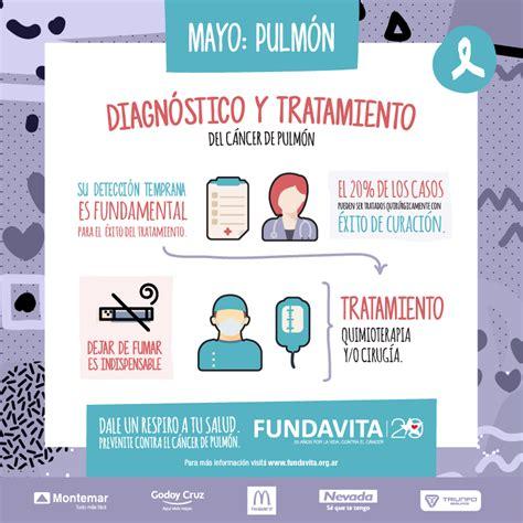 MAYO: Cáncer de Pulmón   Fundavita