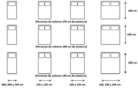 medidas de camas con dimensiones indicadas | costura ...