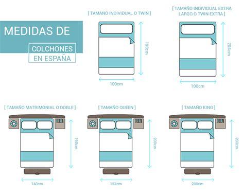 Medidas de colchones en España [Guía Completa 2019] | Kuida T