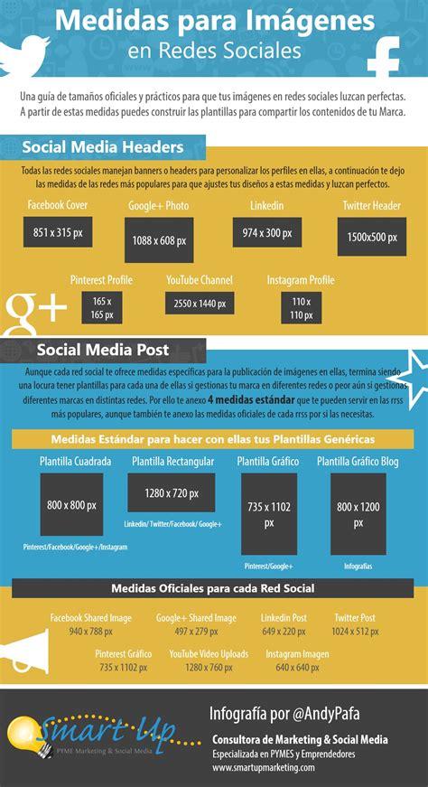Medidas de Imágenes para tus Redes Sociales   Marketing PYME