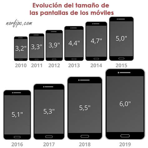 Medidas de la pantalla y resolución de teléfonos celulares ...
