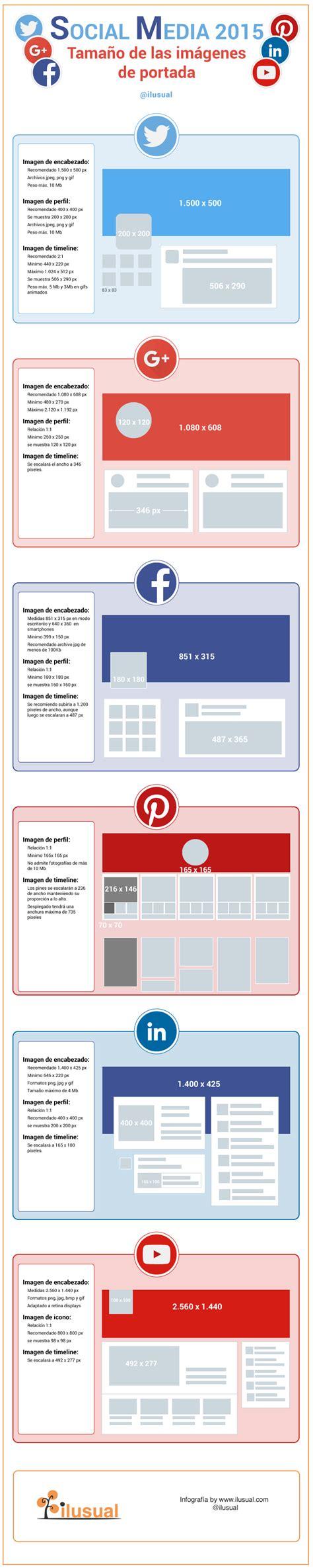 Medidas de las imágenes de las redes sociales más importantes