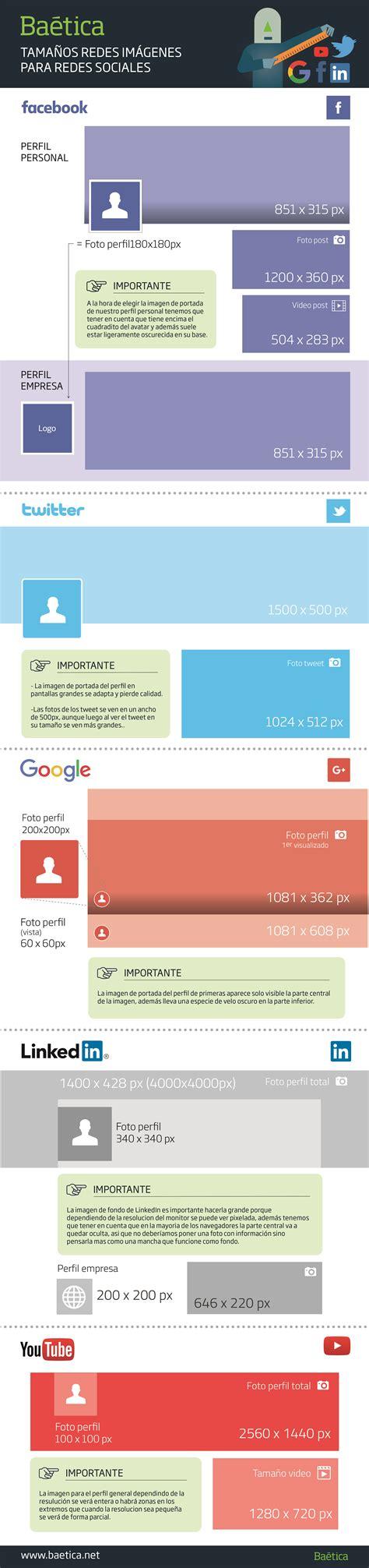 Medidas de las imágenes en Redes Sociales [Infografía ...