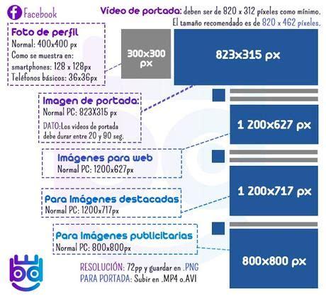 Medidas Foto Perfil Twitter   SEONegativo.com
