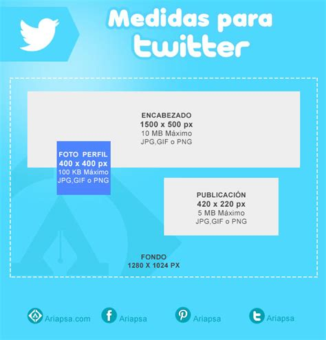 Medidas para portada de twitter | Ariapsa