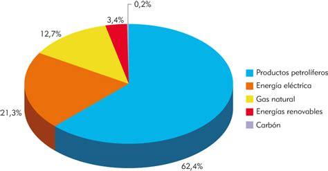 :: Medio Ambiente en Andalucía. Informe 2007 :: Consejería ...