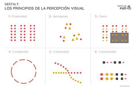 Mejora tus gráficos: Leyes de la Gestalt para la ...