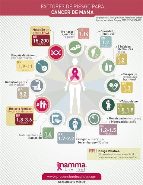 Mejores 85 imágenes de Cáncer :  en Pinterest   Medicina ...