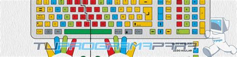 Mejores programas para Aprender Mecanografía en 2020: TOP 10