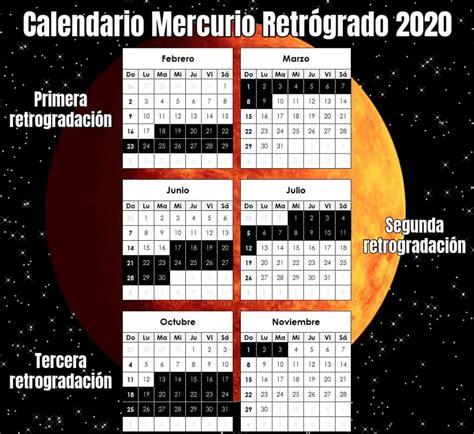 Mercurio Retrógrado 2020 en 2020 | Mercurio retrogrado ...