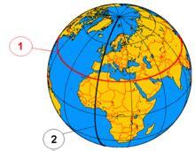 Meridiano   Wikipedia, la enciclopedia libre