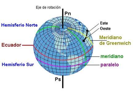 Meridianos   Paralelos   Latitud   Longitud   Ciencias ...