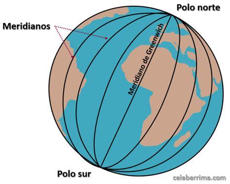 Meridianos y paralelos  geografía  – Definición ...