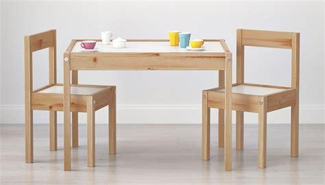 Mesas infantiles Ikea de estudio y juegos para la ...
