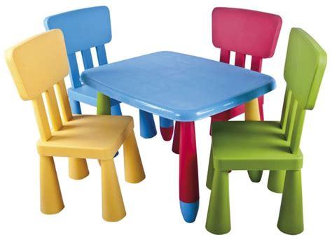 Mesas Y Sillas Infantiles Baratas: Lista para instalar las ...