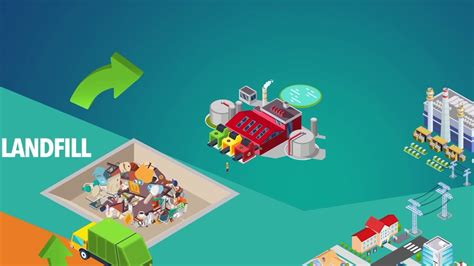 Metro Clark Waste Management Corp. AVP  720p    YouTube