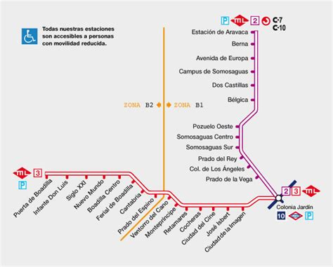 Metro Ligero Oeste Plano