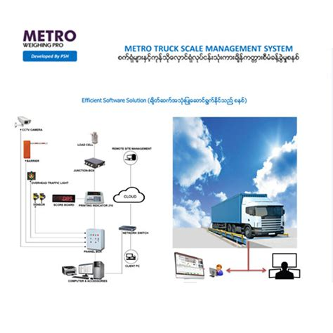 Metro Truck Scale Management Software   PYEI SONE HEIN ...