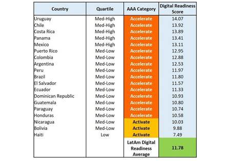 México ocupa el quinto lugar entre los países más ...