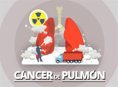 Mi Cáncer, Mi Lucha: El cáncer de pulmón