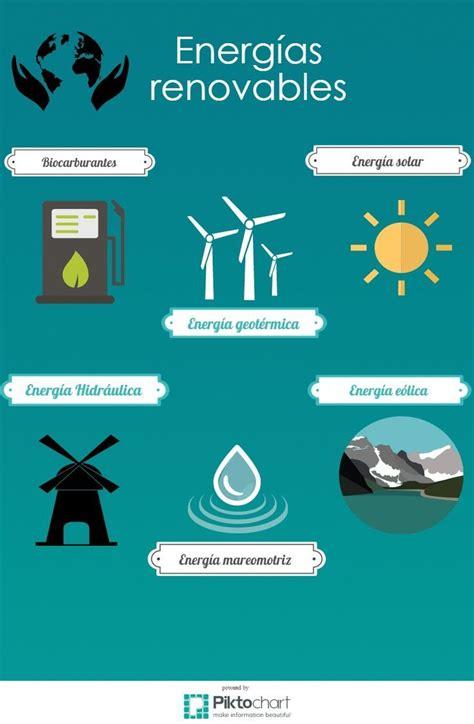 Mi infografía sobre energías renovables | Energy | Energía ...