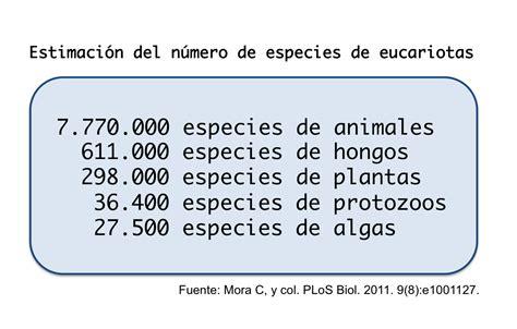 microBIO: ¿Cuántas especies de microbios hay en el planeta?