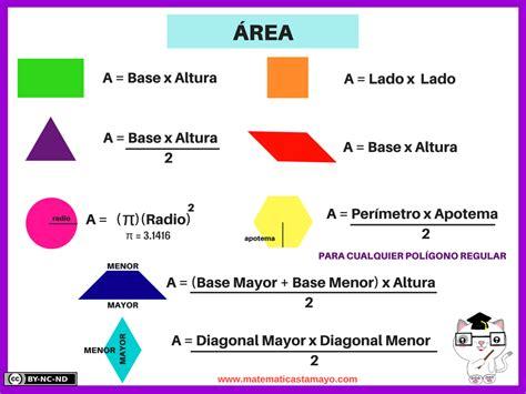 Micrositio Matemáticas Tamayo » Cálculo de áreas de ...