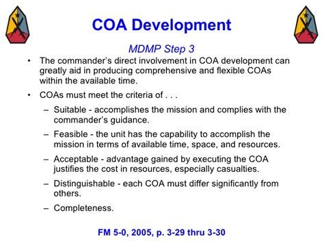 Military Decision Making Process  Mar 08  3