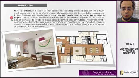 Mini curso de Design de Interiores: AULA 01 – AS ETAPAS DE ...