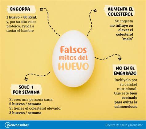 Mis Recetas Anticáncer: ¿Cuántos huevos podemos comer al ...