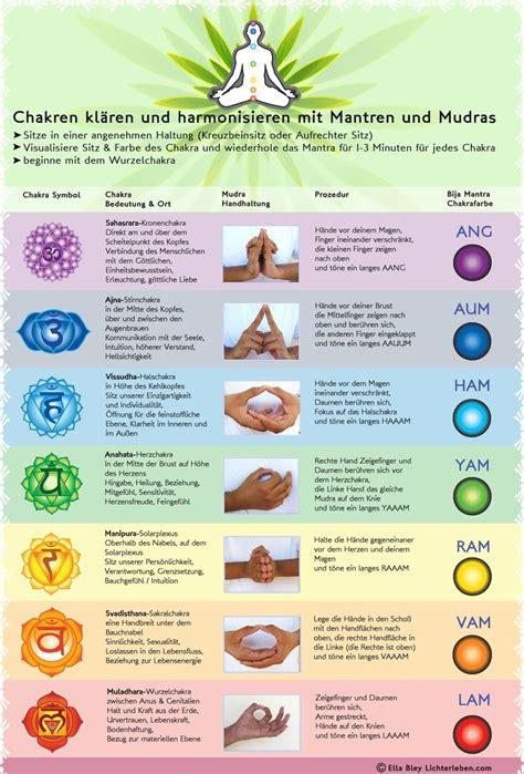 MIT Übungsanleitung Chakra Meditation mit Bija Mantra und ...